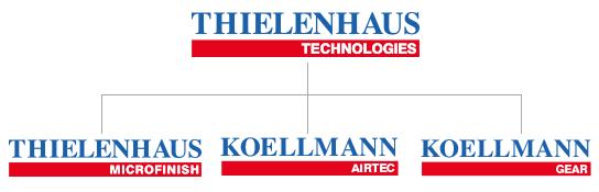 Thielenhaus Technologies Gruppe